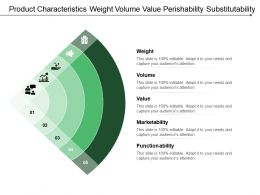 Product Characteristics Weight Volume Value Perishability Substitutability