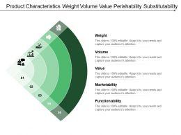 Product Characteristics Weight Volume Value Perishability Substitutability