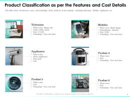 Product Classification As Per The Features And Cost Details Appliances Ppt Themes
