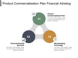 Product Commercialisation Plan Financial Advising Business Merchandising Technology Cpb