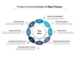 Product Commercialization 8 Step Process
