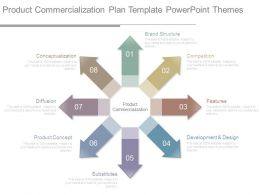 product_commercialization_plan_template_powerpoint_themes_Slide01