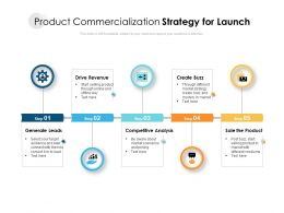 Product Commercialization Strategy For Launch