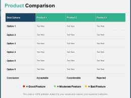 Product Comparison Acceptable Ppt Powerpoint Presentation Outline Show