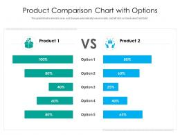 Product Comparison Chart With Options