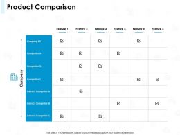 Product Comparison Company Ppt Powerpoint Presentation Visual Aids Slides