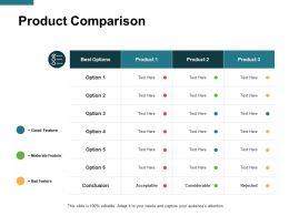 Product Comparison Conclusion Ppt Powerpoint Presentation File Icons