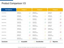 product comparison criteria factor strategies for customer targeting ppt rules