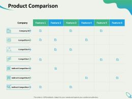 Product Comparison Feature Competitor Ppt Powerpoint Presentation Example File