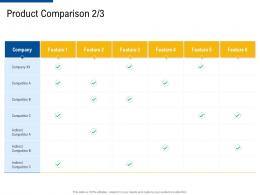 product comparison feature factor strategies for customer targeting ppt topics