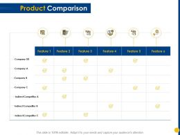 Product Comparison Feature Ppt Powerpoint Presentation Infographics Guide