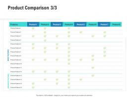 Product Comparison Features Competitor Analysis Product Management Ppt Pictures