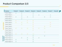 Product Comparison Features Ppt Template