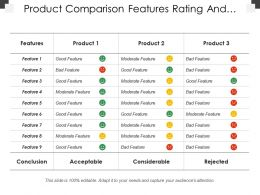 Product Comparison Features Rating And Criteria