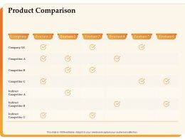 Product Comparison Indirect Competitor Ppt Powerpoint Presentation Design Templates
