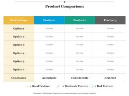 Product Comparison Marketing Ppt Infographics Example Introduction