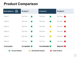 Product Comparison Option Ppt Powerpoint Presentation Icon Guide