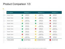 Product Comparison Options Product Competencies Ppt Ideas