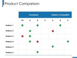 Product Comparison Ppt Gallery Graphics Pictures