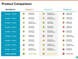 Product Comparison Ppt Ideas Example
