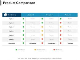 Product Comparison Ppt Pictures Background Images