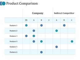 Product Comparison Ppt Portfolio Layouts