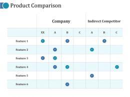 Product Comparison Ppt Portfolio Layouts