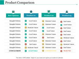 Product Comparison Ppt Powerpoint Presentation File Influencers