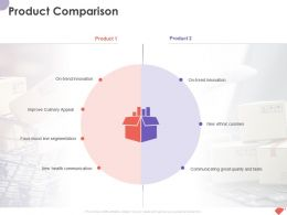 Product Comparison Ppt Powerpoint Presentation Layouts Design Ideas
