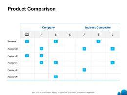 Product Comparison Ppt Powerpoint Presentation Model Shapes