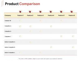 Product Comparison Ppt Powerpoint Presentation Portfolio Slides