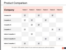 Product Comparison Ppt Powerpoint Presentation Summary Smartart