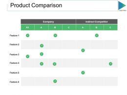 Product Comparison Ppt Slides Tips