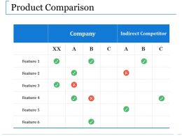 Product Comparison Ppt Themes
