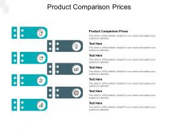 Product Comparison Prices Ppt Powerpoint Presentation Show Graphic Images Cpb