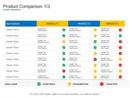 Product Comparison Product Channel Segmentation Ppt Designs