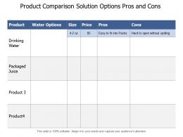 Product Comparison Solution Options Pros And Cons
