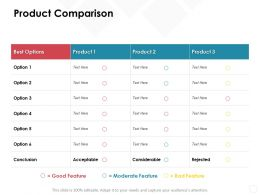 Product Comparison Table Ppt Powerpoint Presentation File Slide Portrait