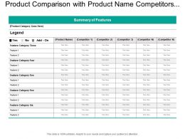Product Comparison With Product Name Competitors And Features