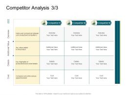 Product Competencies Competitor Analysis Ppt Mockup