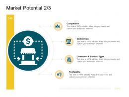 Product Competencies Market Potential Ppt Ideas