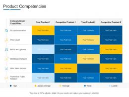 Product Competencies Product Channel Segmentation Ppt Graphics