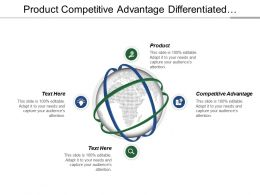 Product Competitive Advantage Differentiated Advantages Economy Brands
