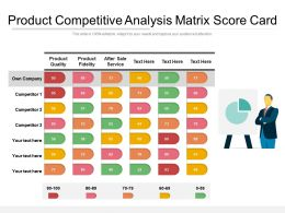 Product Competitive Analysis Matrix Score Card