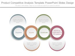 Product Competitive Analysis Template Powerpoint Slides Design