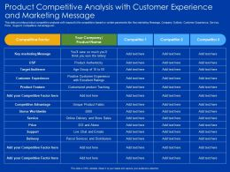 Product Competitive Analysis With Customer Experience And Marketing Message Live Ppt Slides