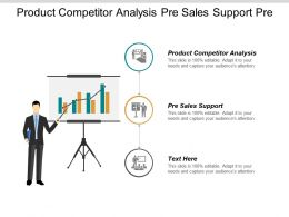 Product Competitor Analysis Pre Sales Support Pre Sales Activities Cpb