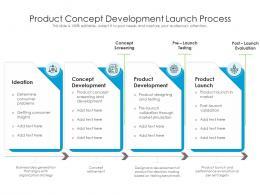Product Concept Development Launch Process
