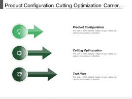 Product Configuration Cutting Optimization Carrier Integration Warehouse Management