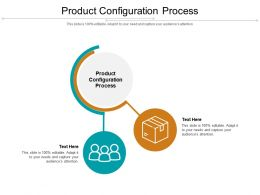 Product Configuration Process Ppt Powerpoint Presentation Infographic Template Show Cpb
